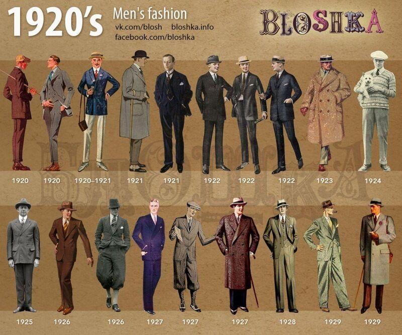 1920-as évek férfi divatja