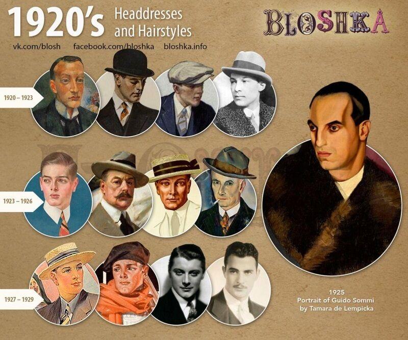 1920-as évek kalap divatja