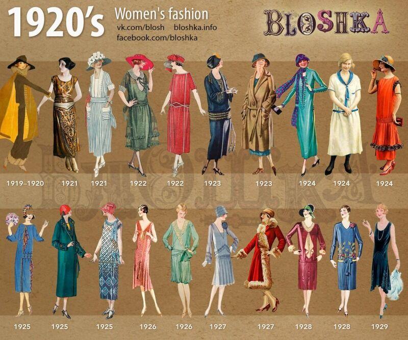 20-as évek női divatja