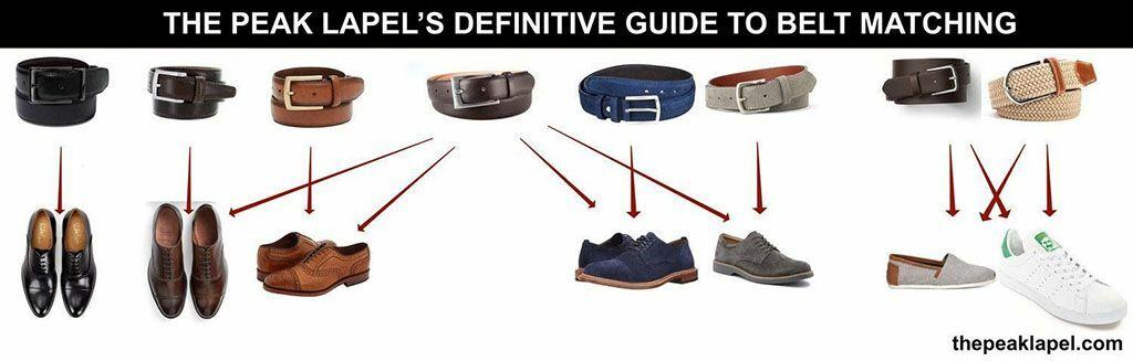Férfi öltözködési tippek: öv - cipő párosítás