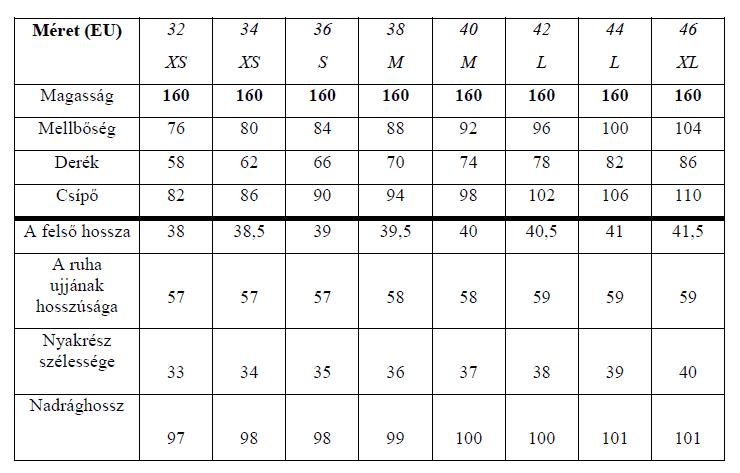 Petite mérettáblázat - Alacsony női méretek