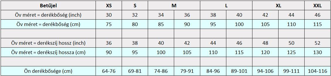 bb7d24329f Mi az öv méretem? - Mérettáblázat